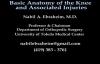 Knee injury ,Injuries  Everything You Need To Know  Dr. Nabil Ebraheim