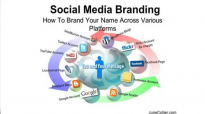 How To Brand Your Name Across Social Media Platforms.mp4