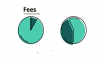 Fees Matter in Your 401(K) _ Tony Robbins.mp4