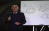 Jim Rohn - GSI Master Trainer Seminar 2003.mp4