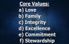 The Best You Ever by Pastor Sarah Omakwu.mp4