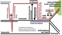 Werner Gitt Islam Mohammed Prophet Allah Salafist Koran Bibel Jesus Gott Religion Pegida Karrikatur.flv